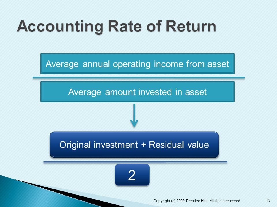 Accounting Rate of Return