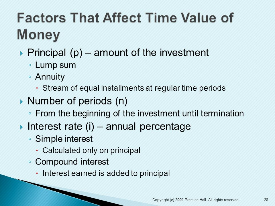 Factors That Affect Time Value of Money