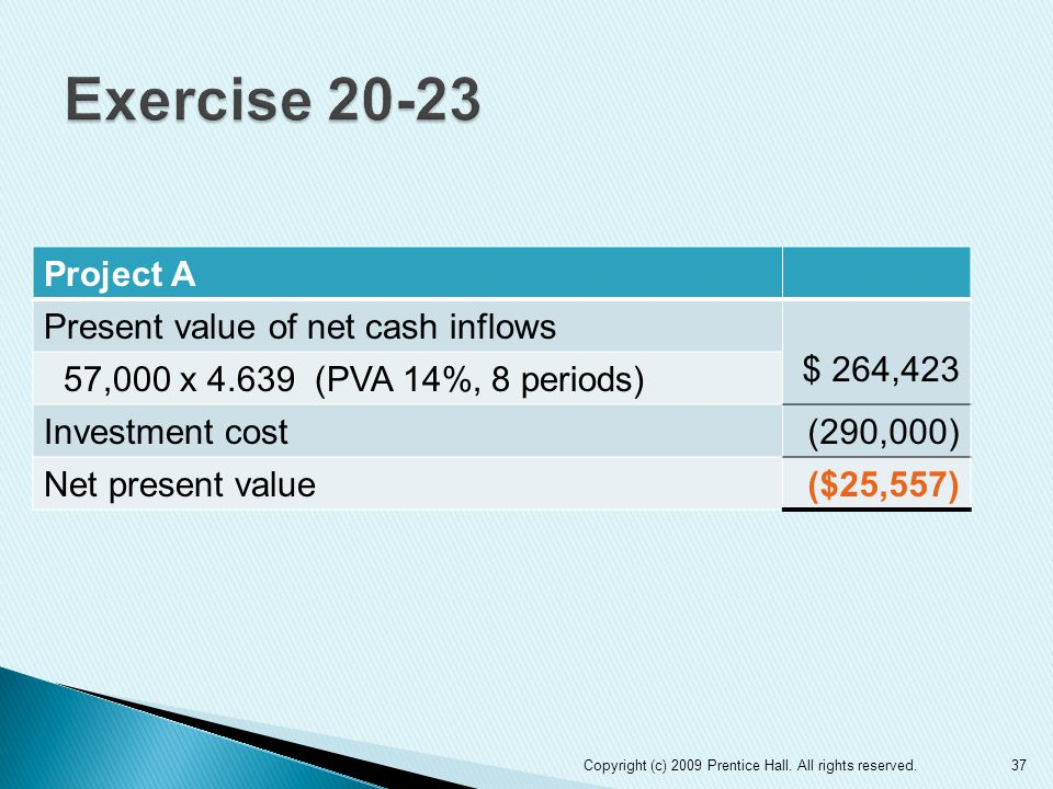 Exercise 20-23 Project A Present value of net cash inflows $ 264,423