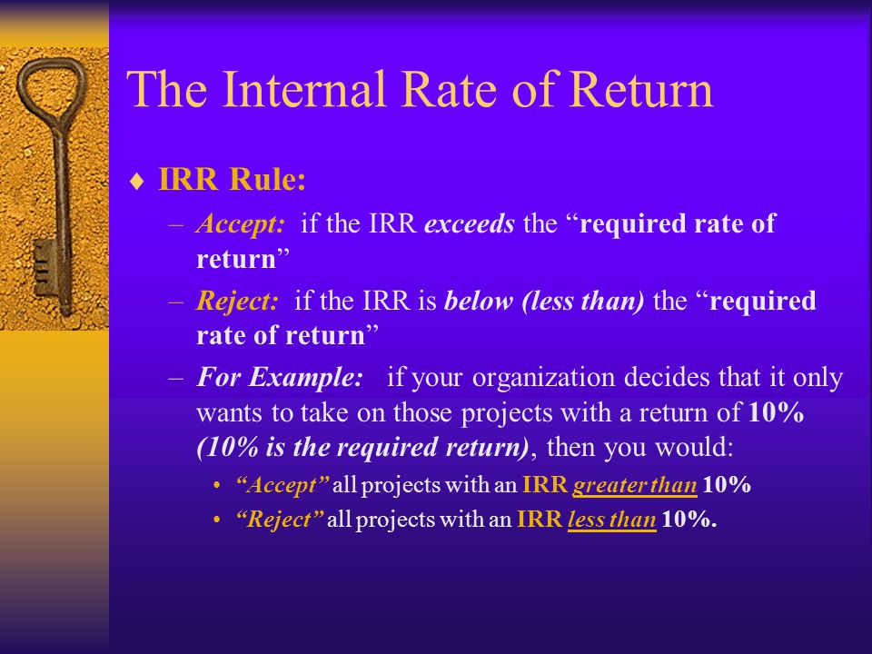 The Internal Rate of Return