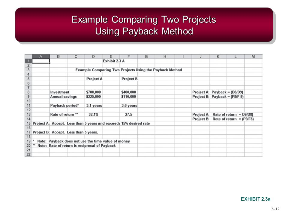 Example Comparing Two Projects Using Payback Method