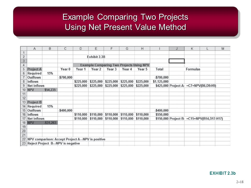 Example Comparing Two Projects Using Net Present Value Method