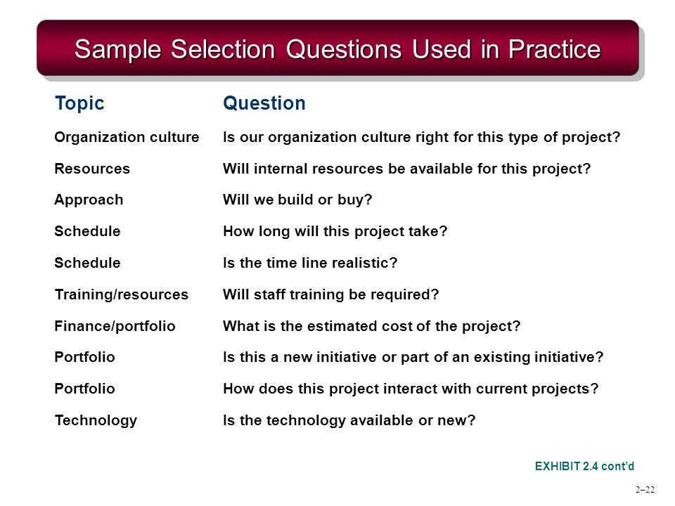Sample Selection Questions Used in Practice