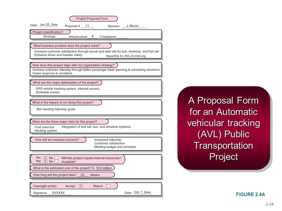 A Proposal Form for an Automatic vehicular tracking (AVL) Public Transportation Project