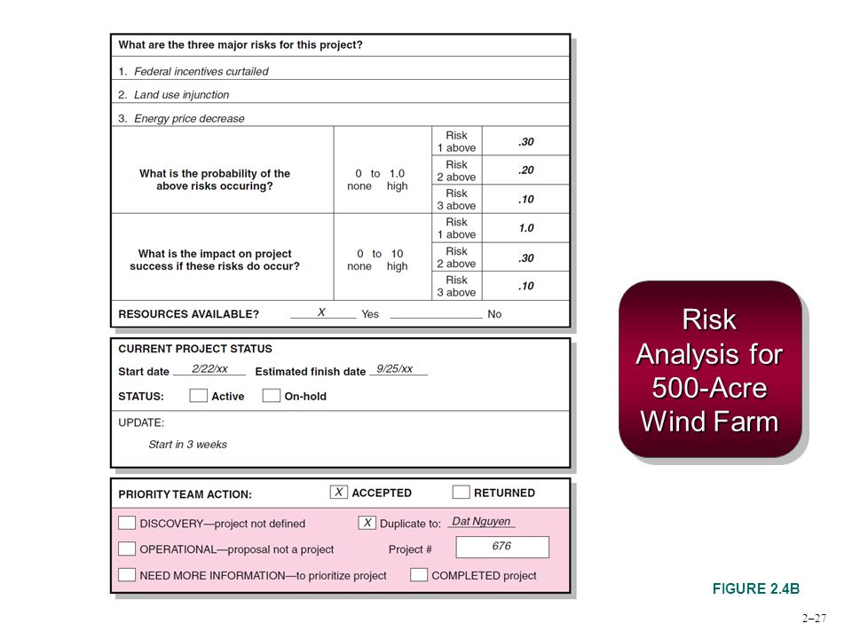 Risk Analysis for 500-Acre Wind Farm
