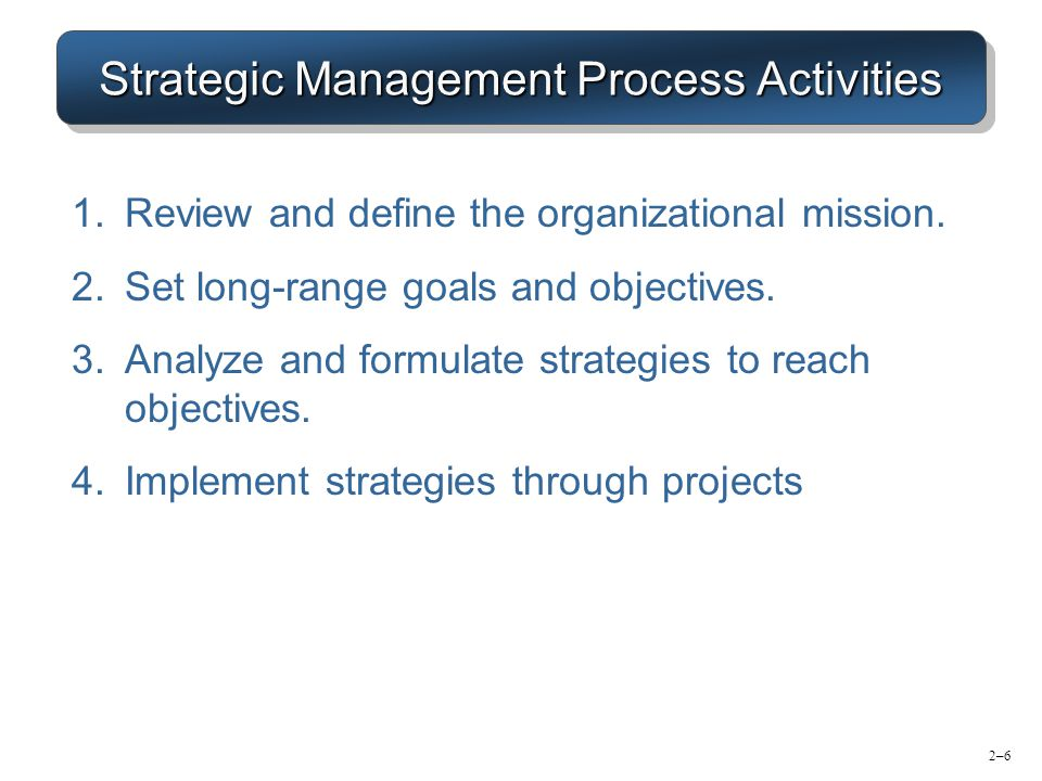 Strategic Management Process Activities