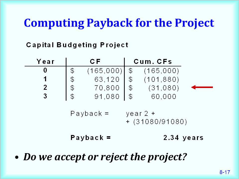 Computing Payback for the Project