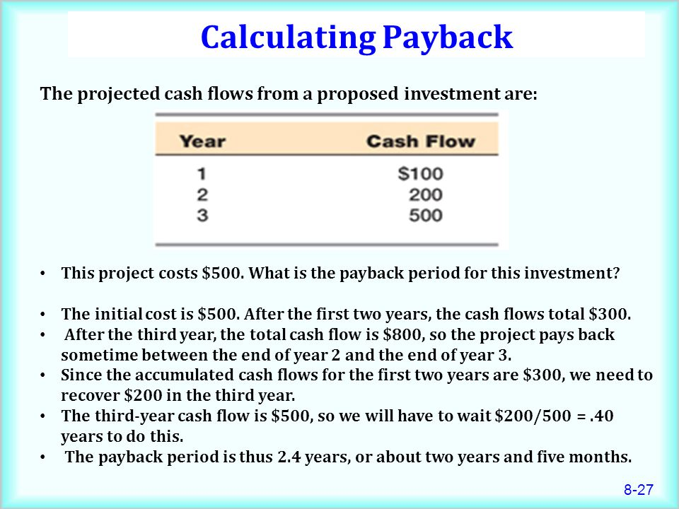 Calculating Payback The projected cash flows from a proposed investment are: