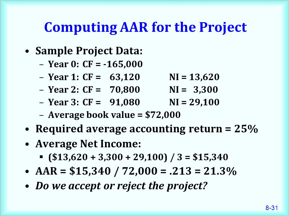 Computing AAR for the Project