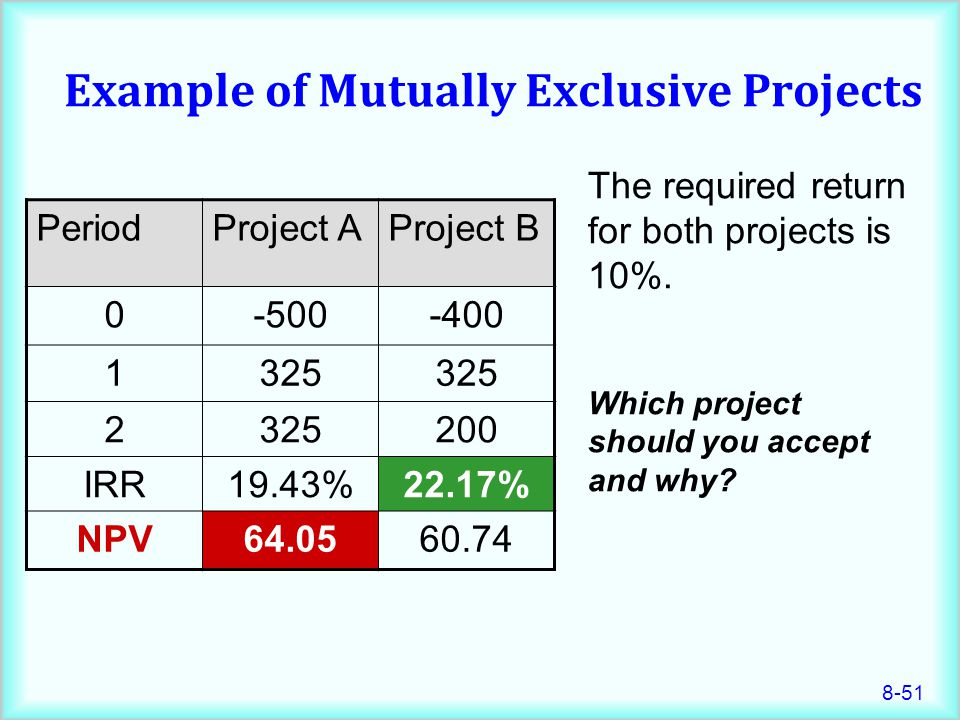 Example of Mutually Exclusive Projects
