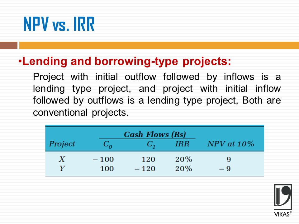 NPV vs. IRR Lending and borrowing-type projects:
