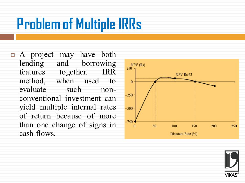 Problem of Multiple IRRs
