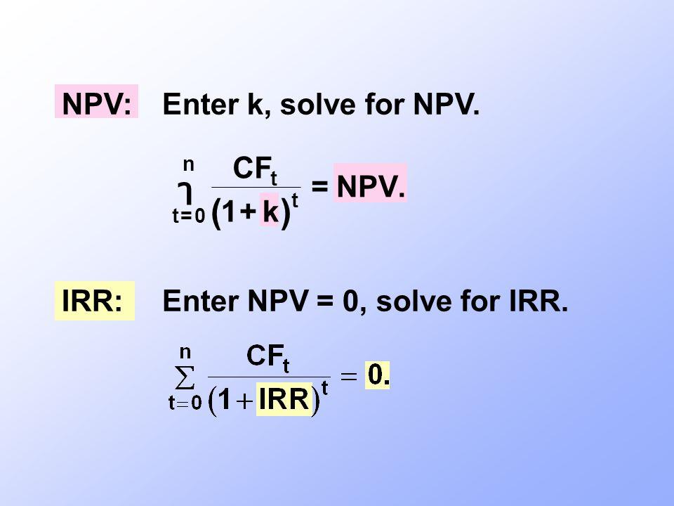 ( ) NPV: Enter k, solve for NPV. CF k NPV ๅ + 1 .