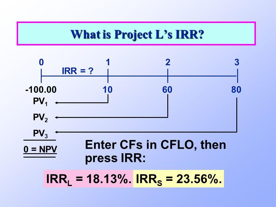 Enter CFs in CFLO, then press IRR: