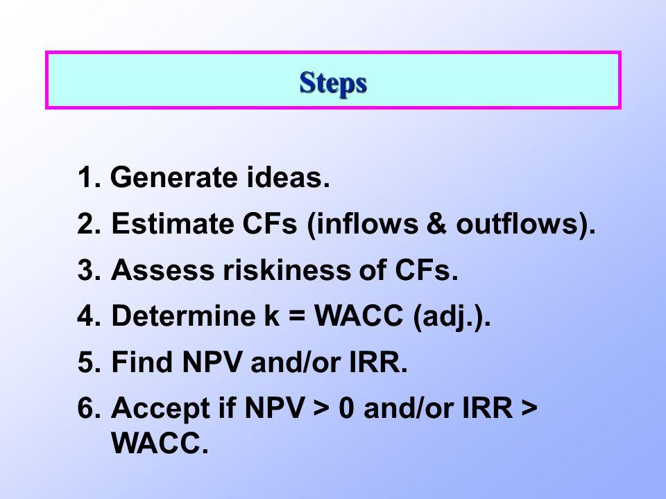 Steps 1. Generate ideas. 2. Estimate CFs (inflows & outflows). 3. Assess riskiness of CFs. 4. Determine k = WACC (adj.).