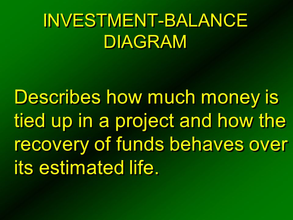 INVESTMENT-BALANCE DIAGRAM