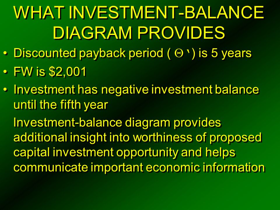 WHAT INVESTMENT-BALANCE DIAGRAM PROVIDES