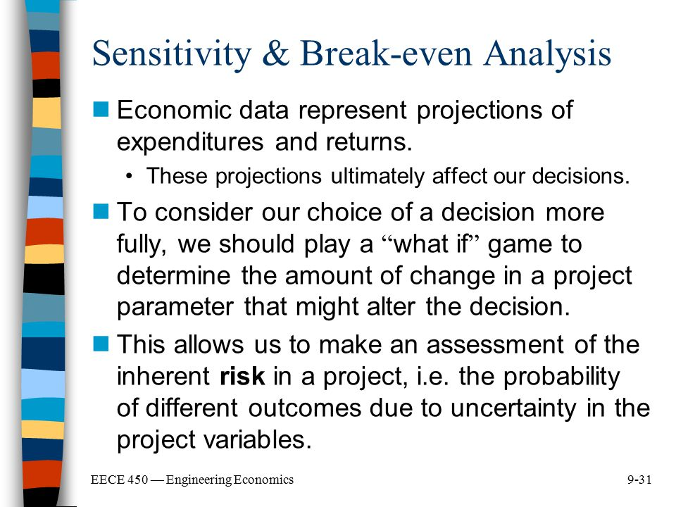Sensitivity & Break-even Analysis