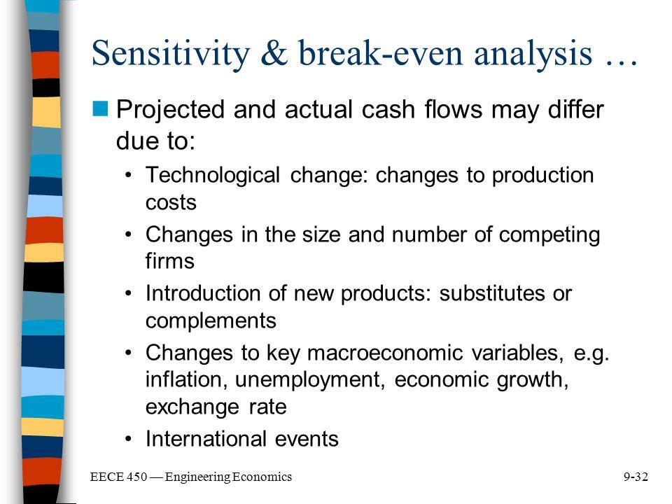 Sensitivity & break-even analysis …