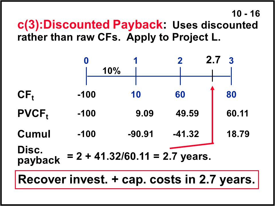 c(3):Discounted Payback: Uses discounted
