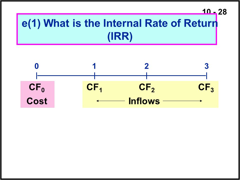 e(1) What is the Internal Rate of Return (IRR)