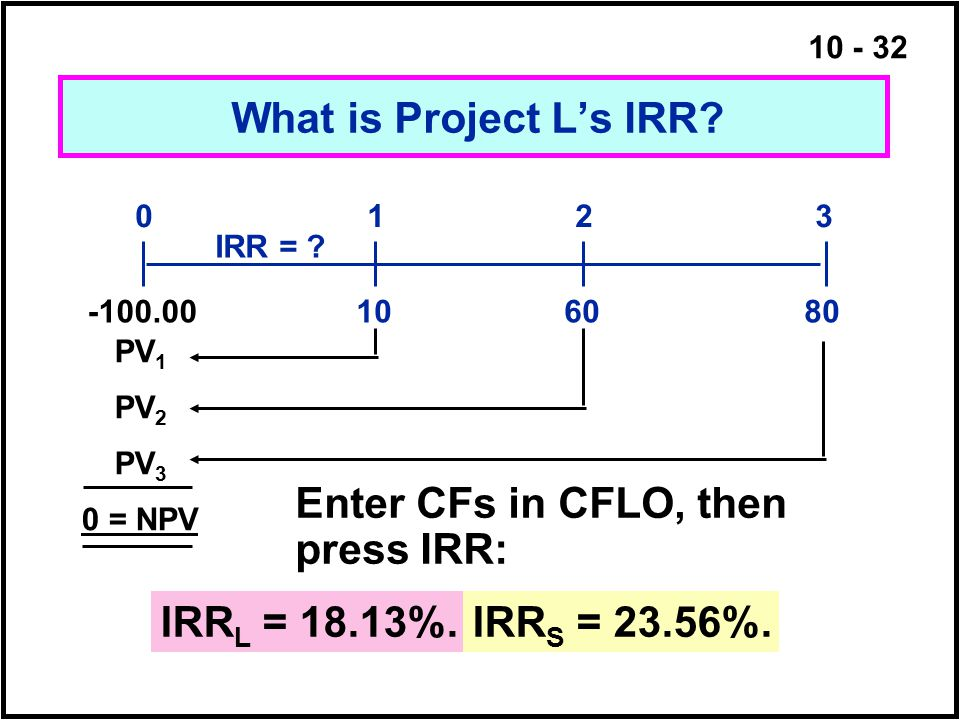 Enter CFs in CFLO, then press IRR: