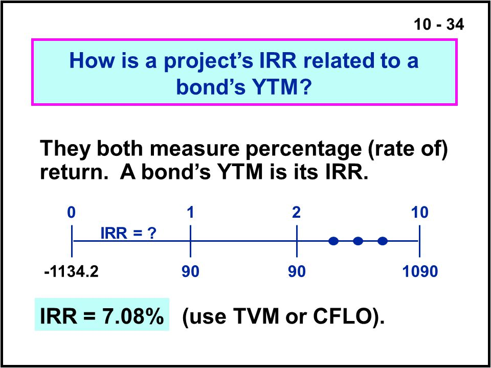 How is a project's IRR related to a bond's YTM