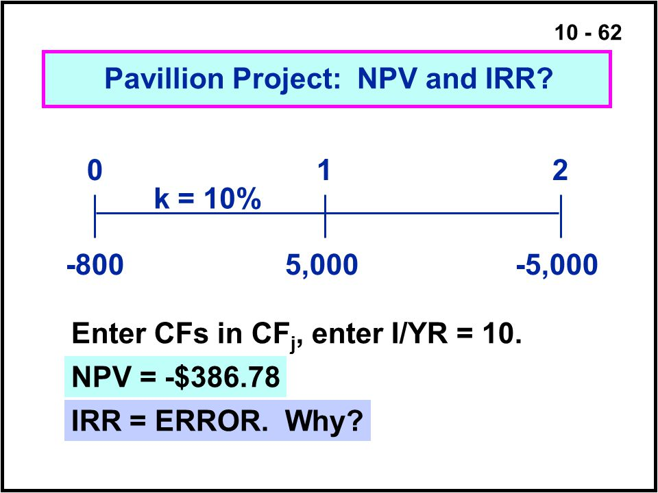 Pavillion Project: NPV and IRR
