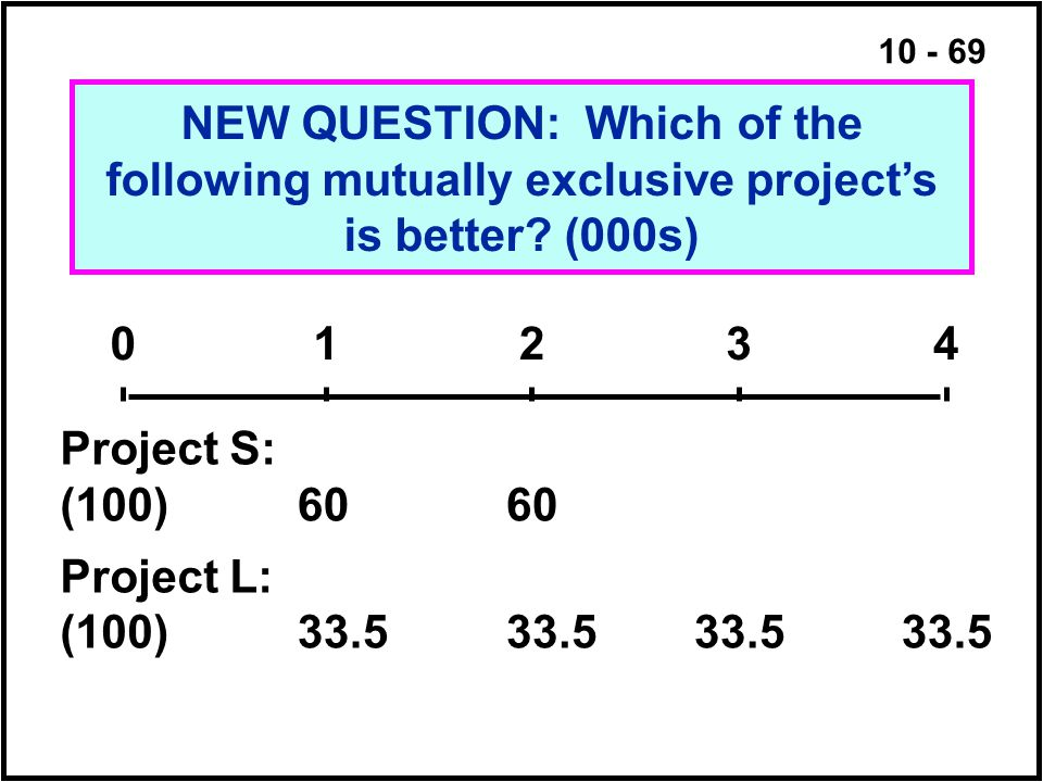 NEW QUESTION: Which of the following mutually exclusive project's is better (000s)