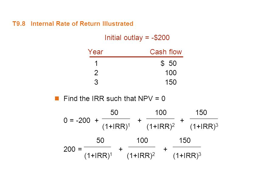 T9.8 Internal Rate of Return Illustrated