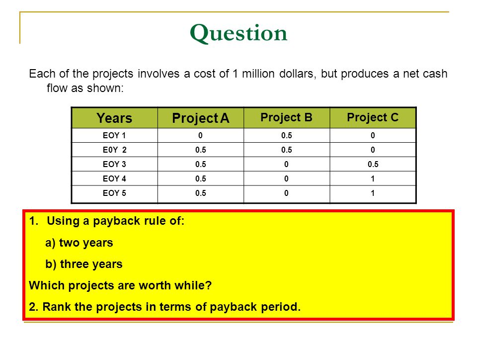 Question Years Project A