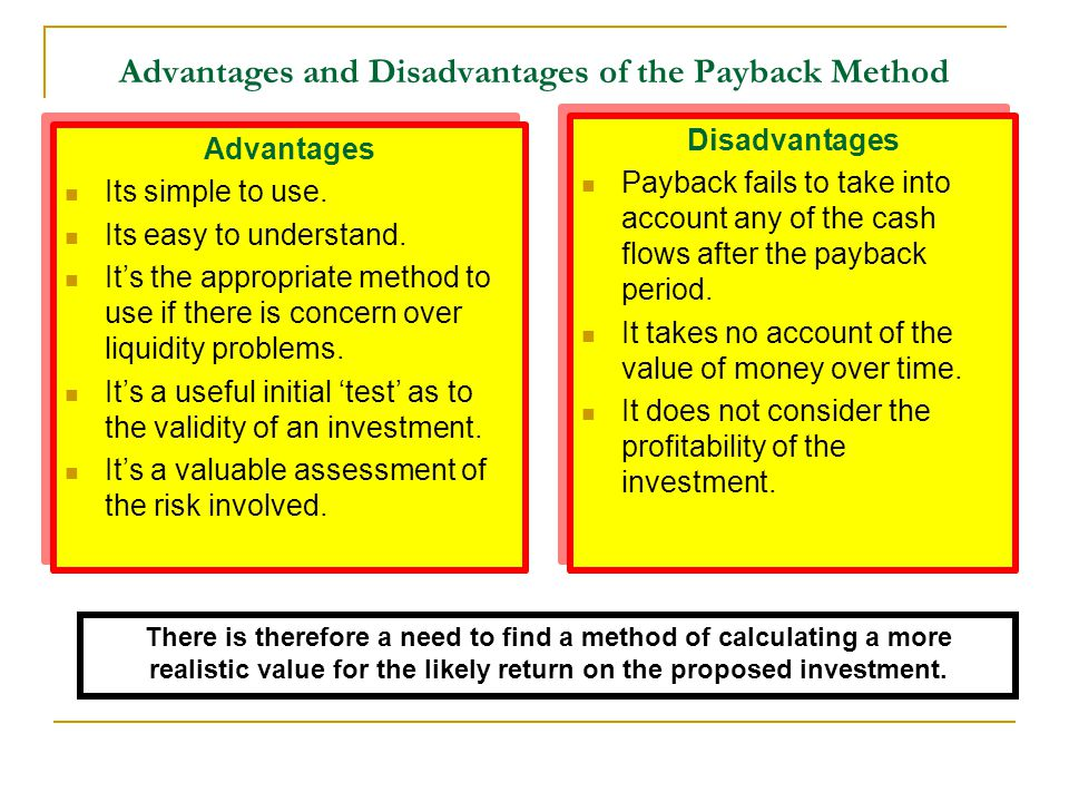 Advantages and Disadvantages of the Payback Method
