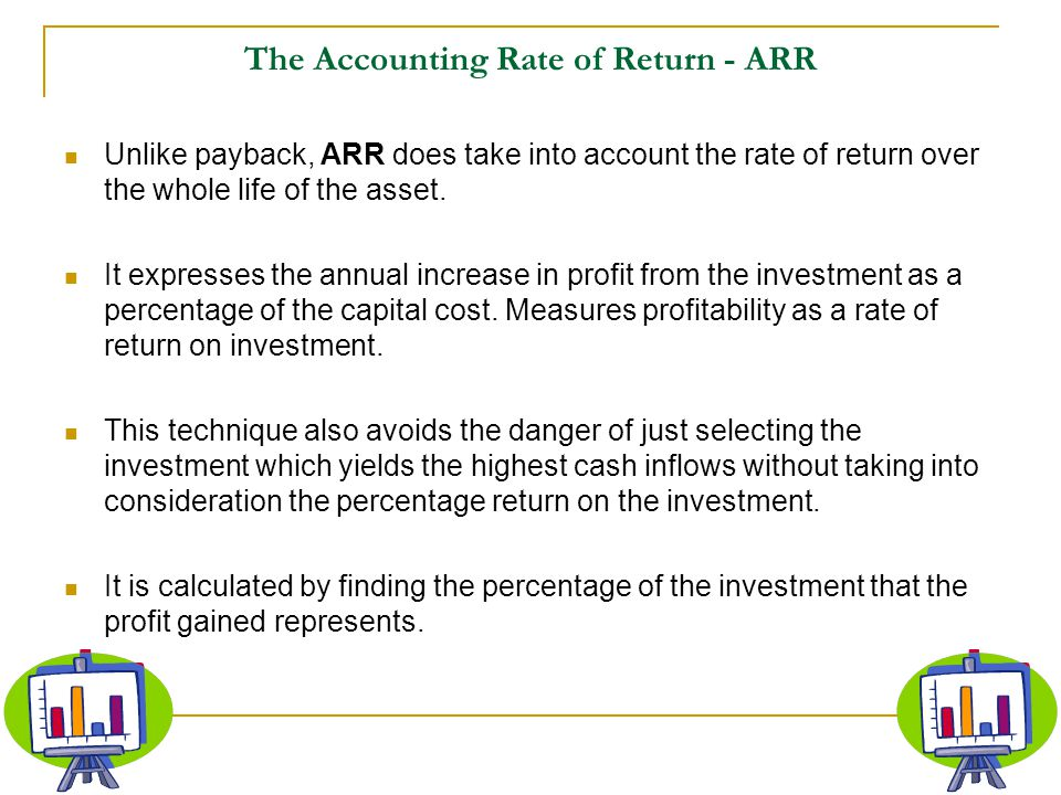 The Accounting Rate of Return - ARR