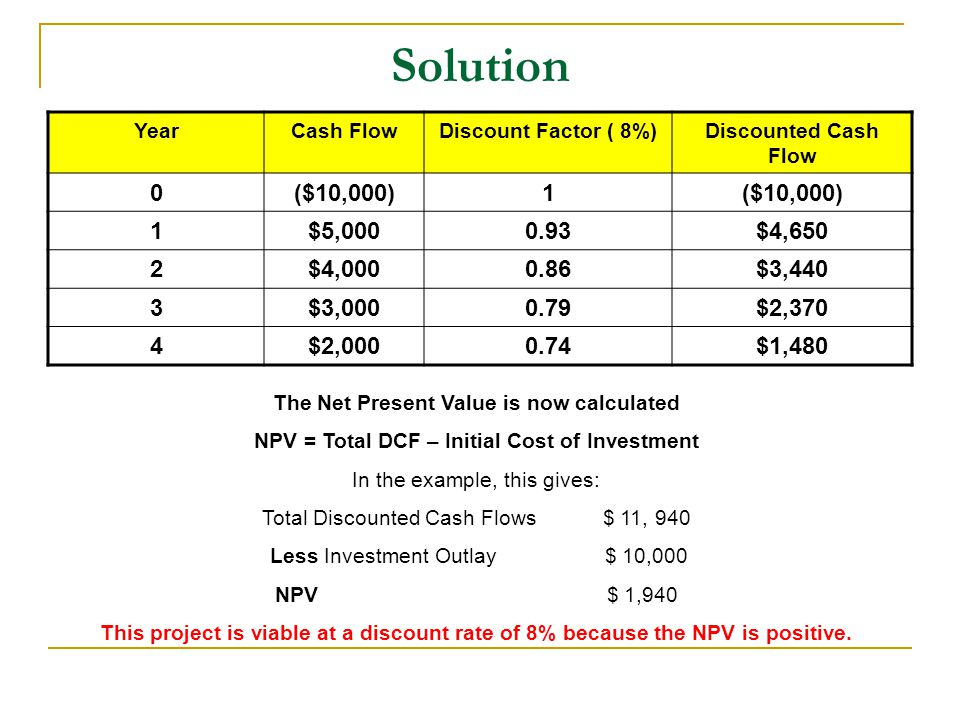 Solution Year. Cash Flow. Discount Factor ( 8%) Discounted Cash Flow. ($10,000) 1. $5,000. 0.93.