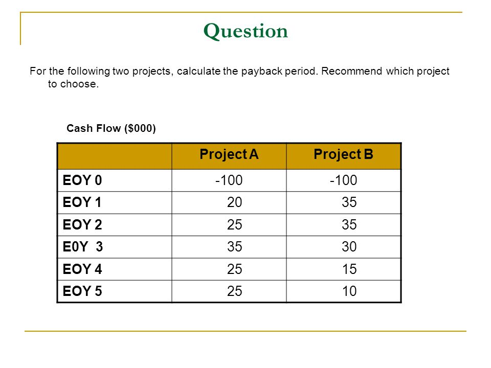Question Project A Project B EOY 0 -100 EOY 1 20 35 EOY 2 25 E0Y 3 30
