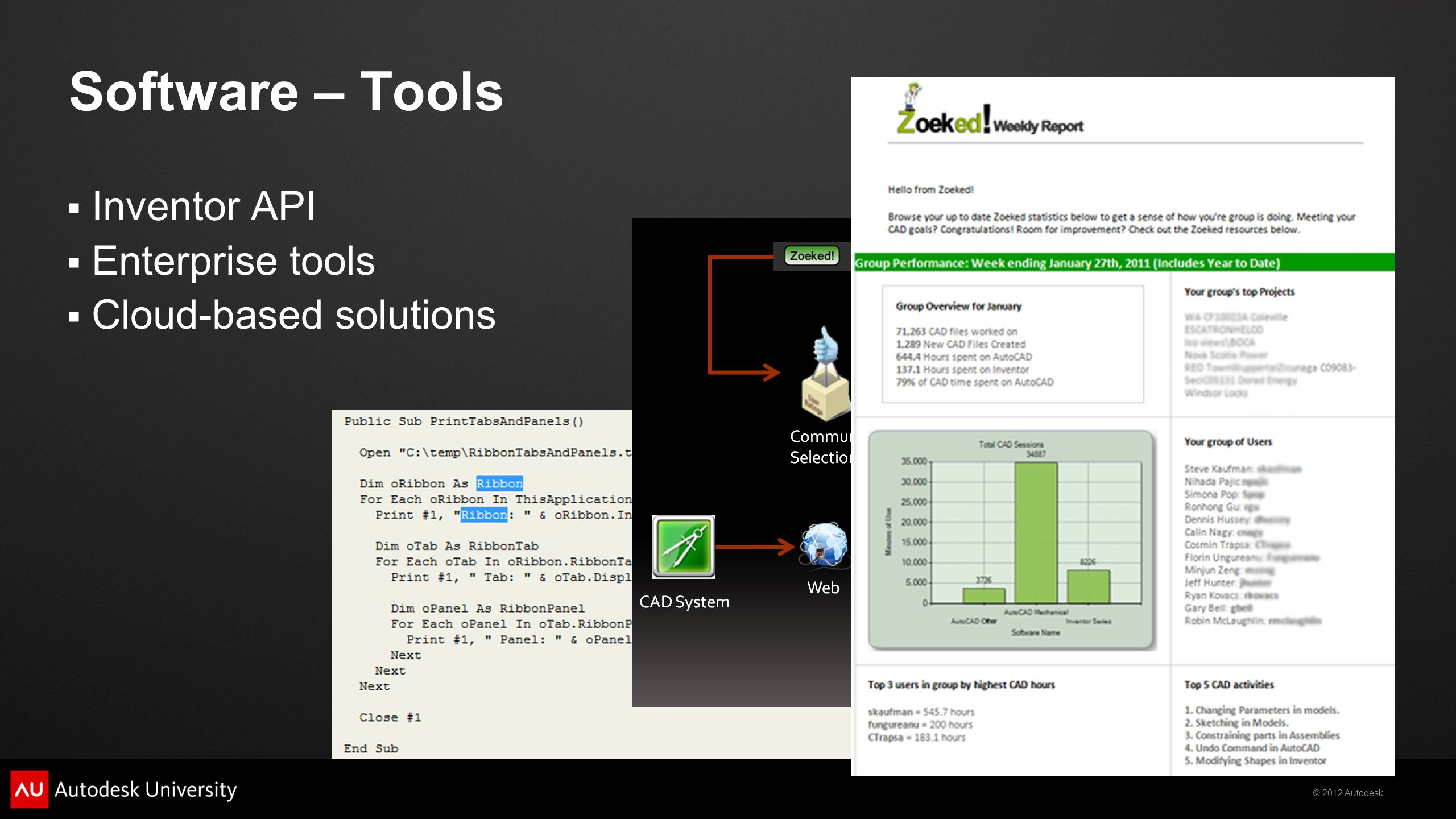 Software – Tools Inventor API Enterprise tools Cloud-based solutions