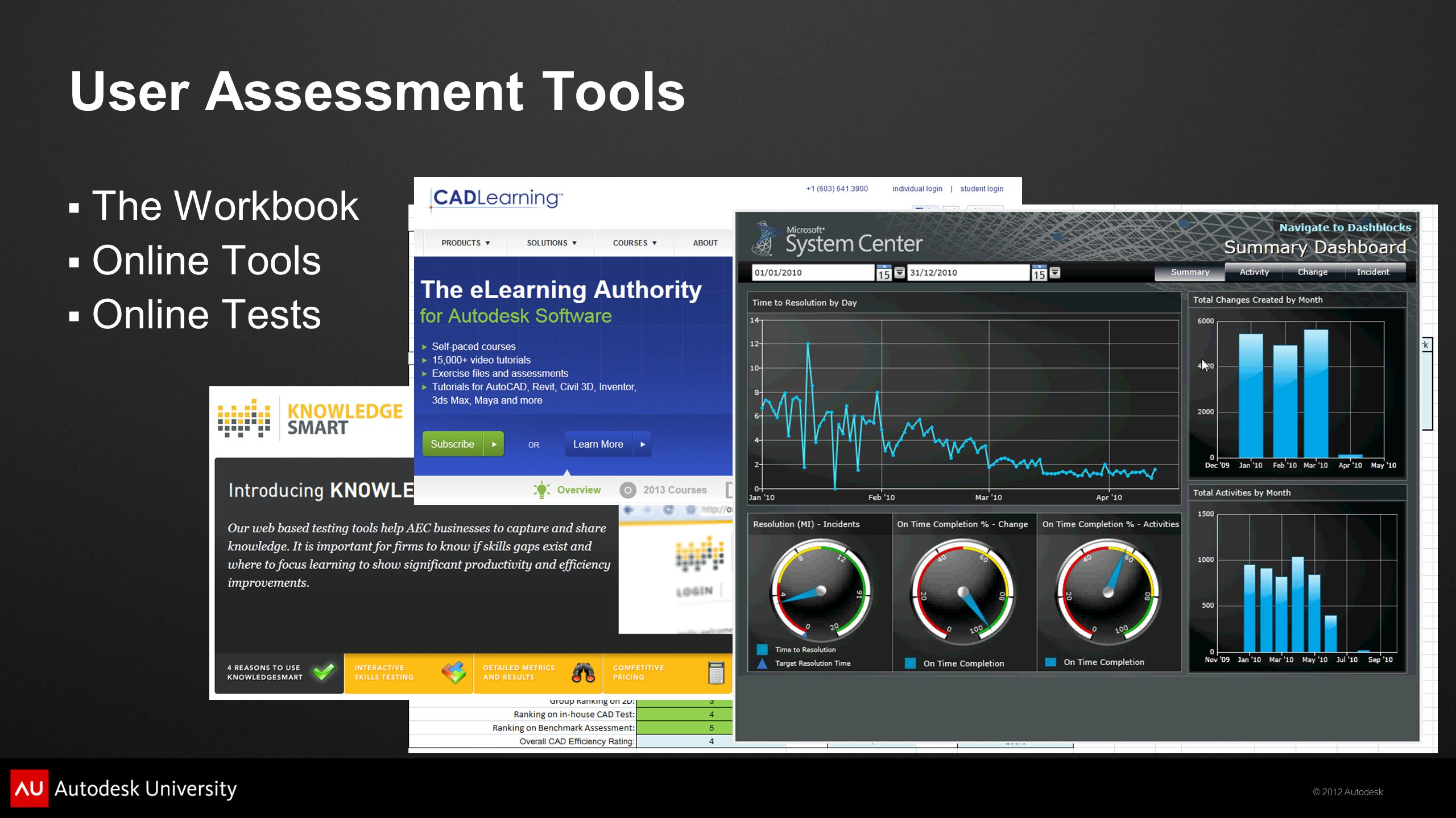 User Assessment Tools The Workbook Online Tools Online Tests