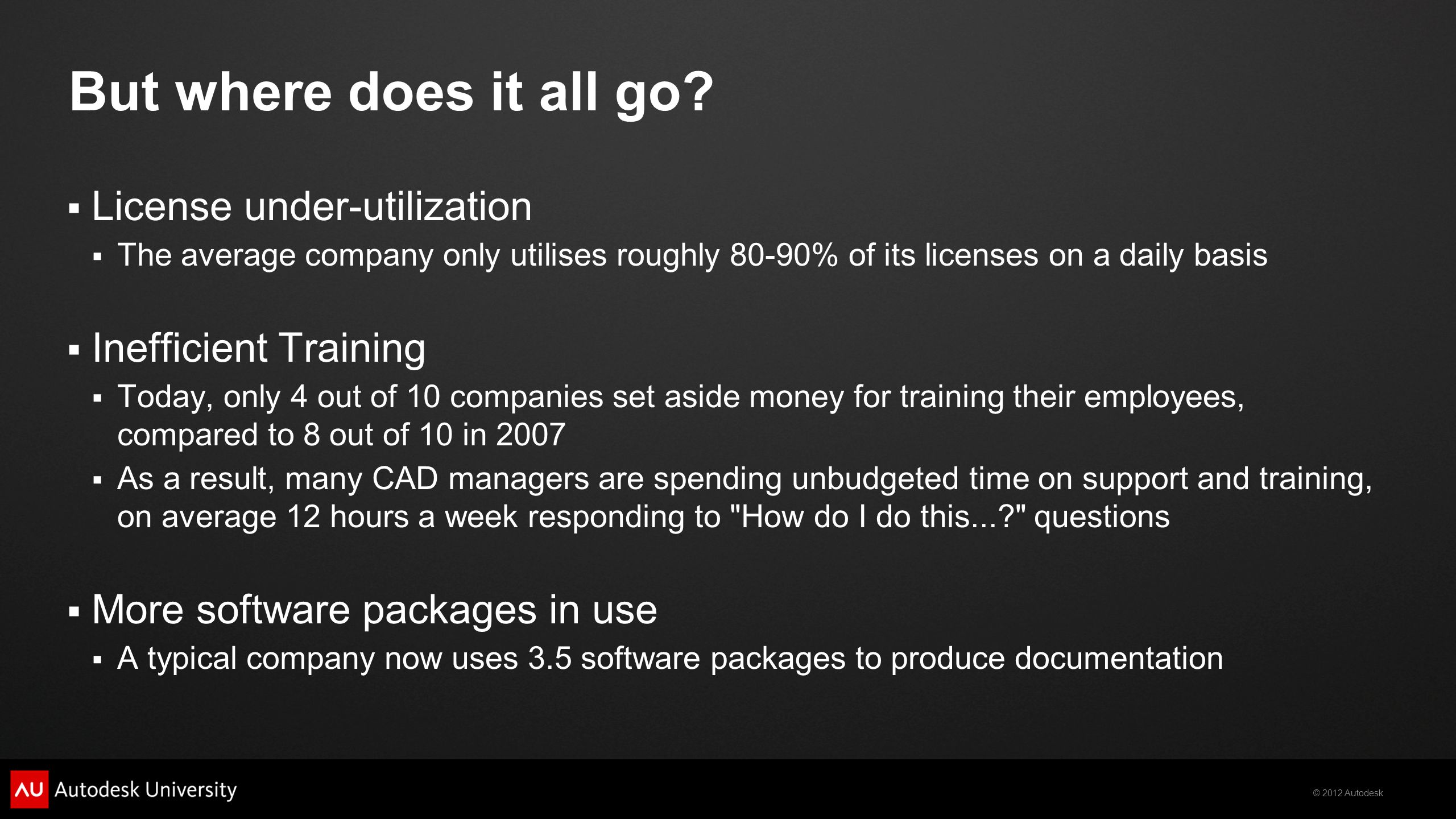 But where does it all go License under-utilization