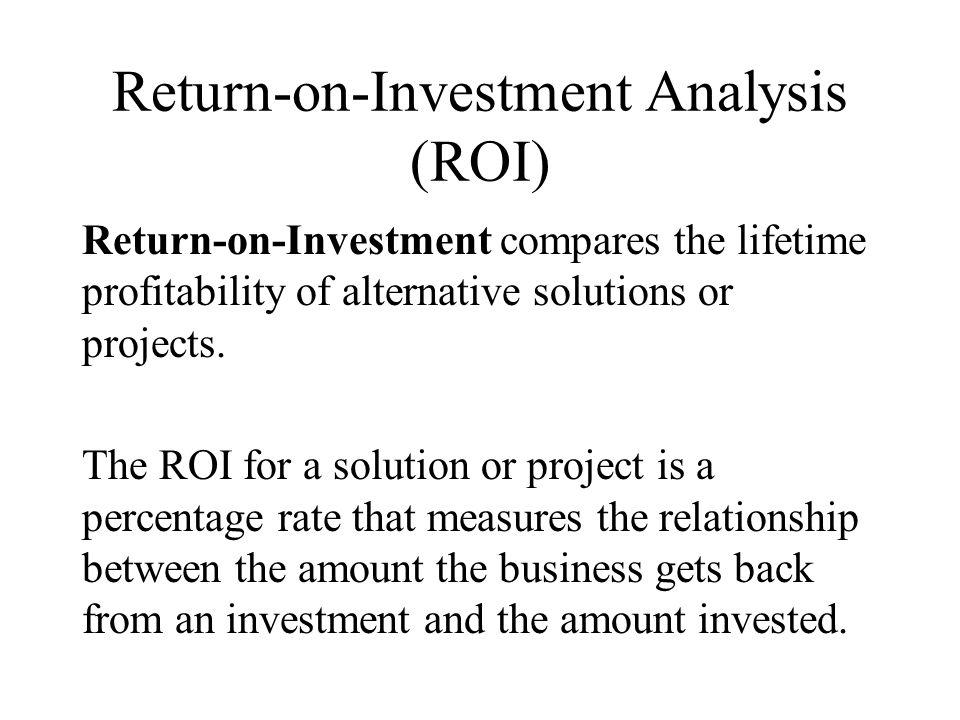 Return-on-Investment Analysis (ROI)