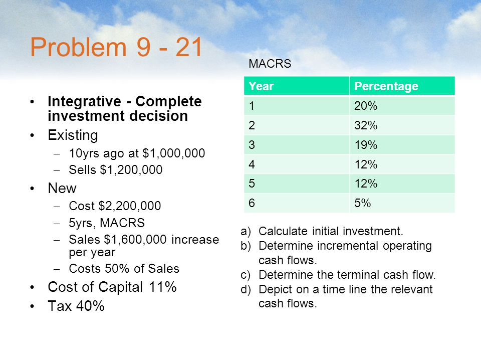 Problem 9 - 21 Integrative - Complete investment decision Existing New