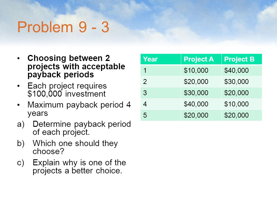 Problem 9 - 3 Choosing between 2 projects with acceptable payback periods. Each project requires $100,000 investment.