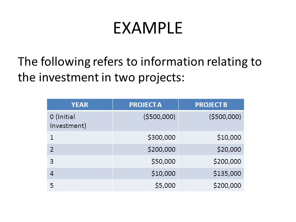 EXAMPLE The following refers to information relating to the investment in two projects: YEAR. PROJECT A.