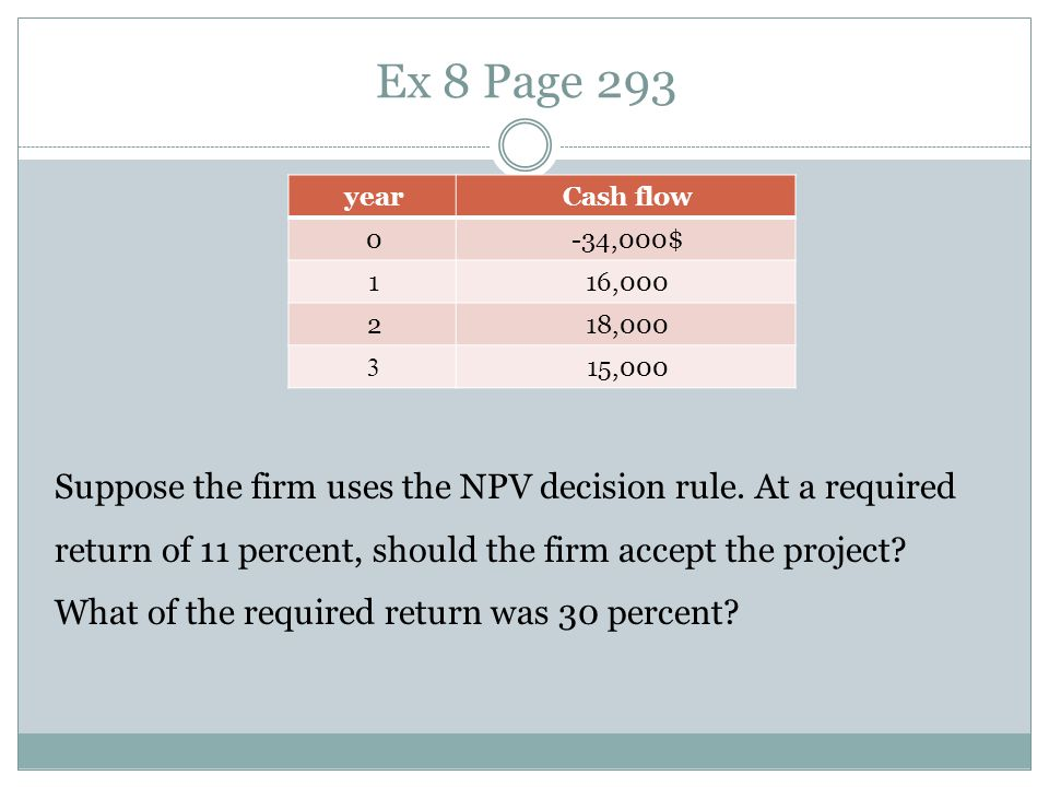 Ex 8 Page 293 Cash flow. year. -34,000$ 16,000. 1. 18,000. 2. 15,000. 3.
