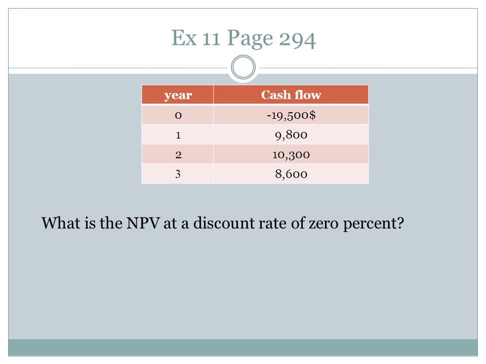 Ex 11 Page 294 What is the NPV at a discount rate of zero percent
