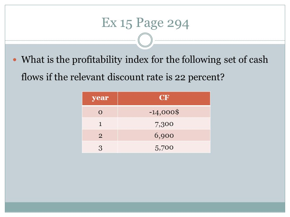 Ex 15 Page 294 What is the profitability index for the following set of cash flows if the relevant discount rate is 22 percent