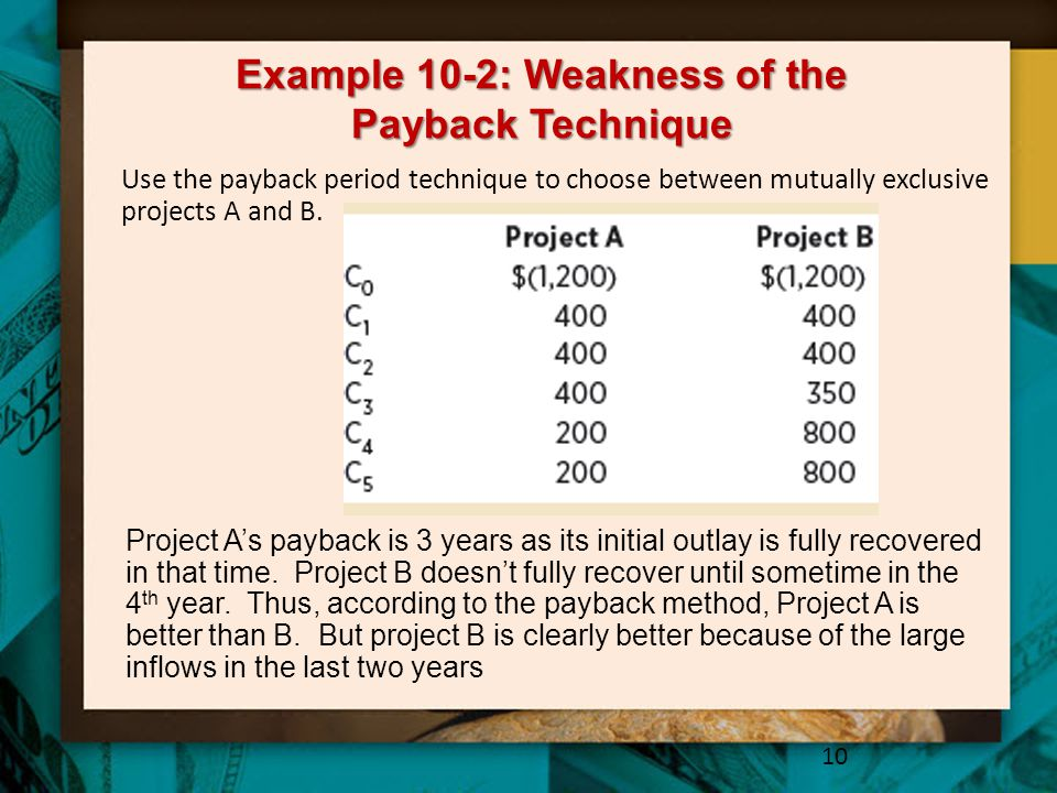 Example 10-2: Weakness of the Payback Technique