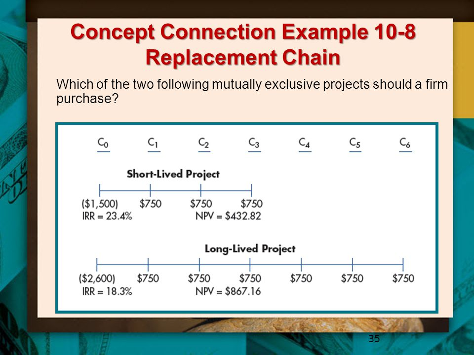 Concept Connection Example 10-8 Replacement Chain