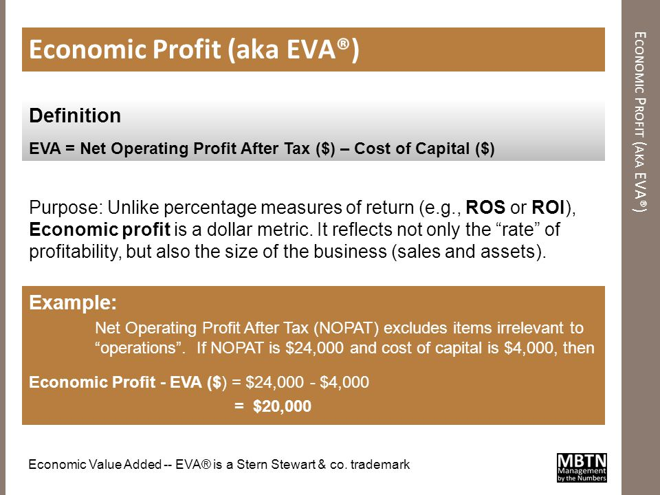 Economic Profit (aka EVA®)