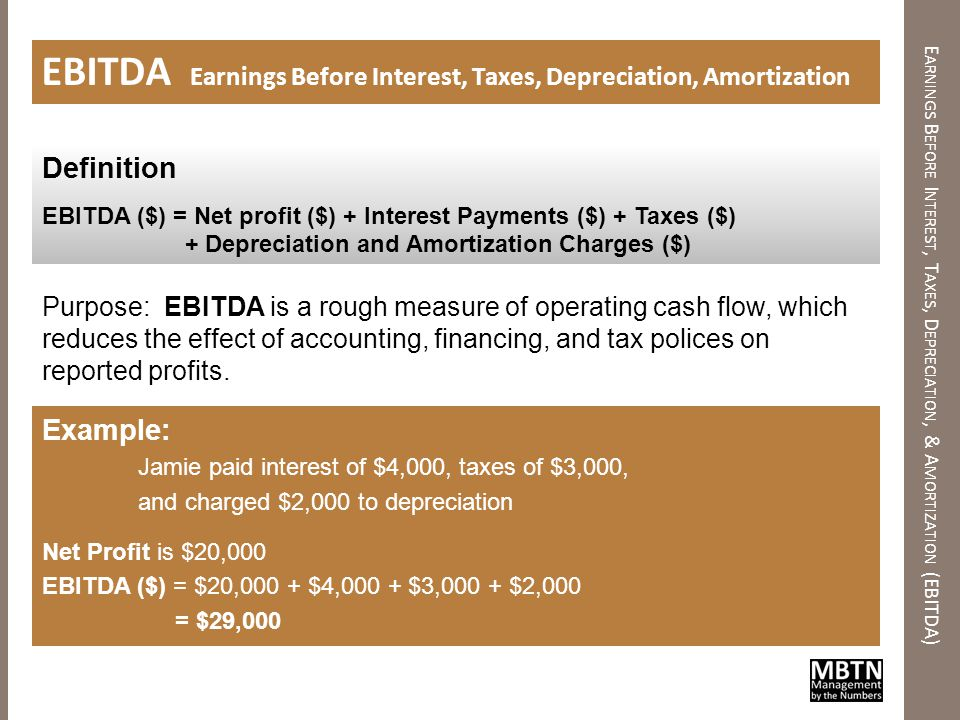 Earnings Before Interest, Taxes, Depreciation, & Amortization (EBITDA)