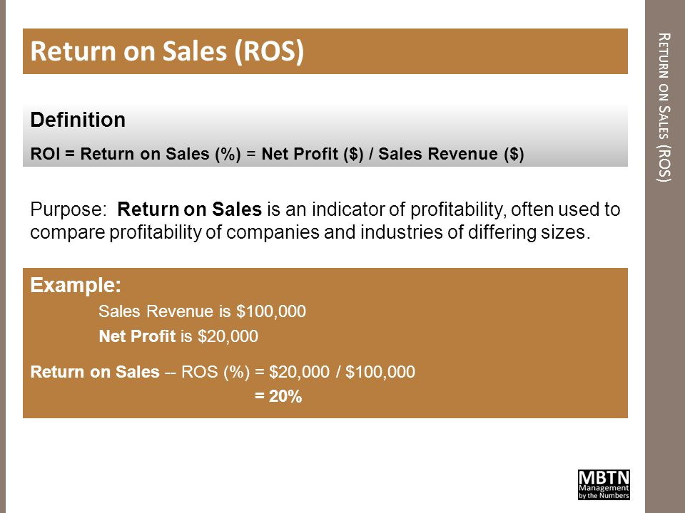 Return on Sales (ROS) Definition Example: